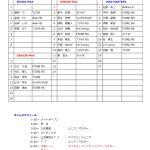 2017.9.10 RMC九州シリーズ第5戦エントリーリスト